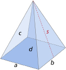 This shows an illustration of a rectangular pyramid with the sides of the base labelled a, b, c, and d. The height of the triangular face is labelled s.
