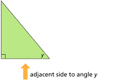 This illustration shows a right triangle with an arrow pointing to the left side, opposite angle y.