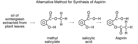 An image shows an alternative method for the synthesis for Aspirin.